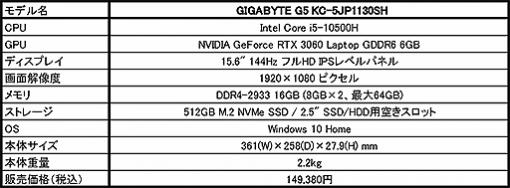 GIGABYTE,RTX 3060搭載で約15万円の15.6型ゲームノートPCをAmazon限定で販売