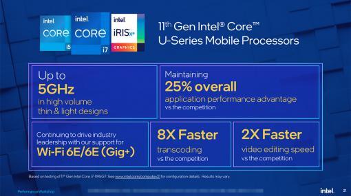 Intel,4コア版第11世代Coreプロセッサの高クロック版「Core i7-1195G7」など2製品を発表