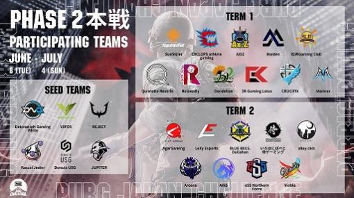 "PC版「PUBG」の国内大会""PUBG JAPAN CHALLENGE Phase2""本戦が6月8日に開幕"