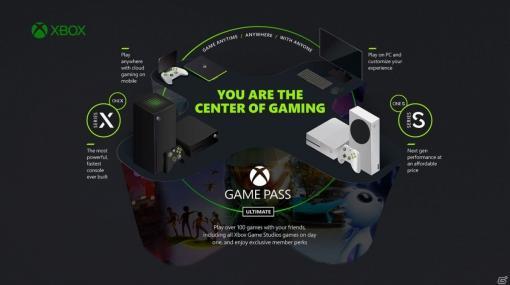 マイクロソフト、Xbox Game Pass Ultimateメンバー向けクラウドゲーミングの正式サービスを2021年後半に国内で開始