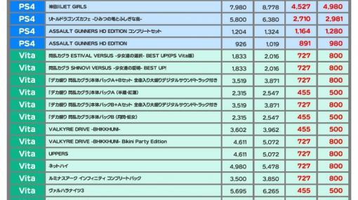マーベラス、「朧村正」「閃乱カグラ」シリーズなどPS4/PS Vita/PSP/Switchの一部DLタイトルを新価格にリニューアル