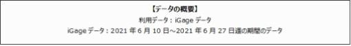 ゲームエイジ総研がiGageによる「二ノ国: Cross Worlds」の調査結果を発表