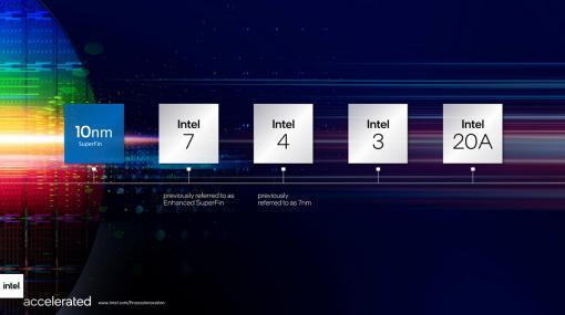 Intelが予定する2025年のプロセスロードマップをひもとく。2024年の「Intel 20A」で2つの新技術を投入して追撃