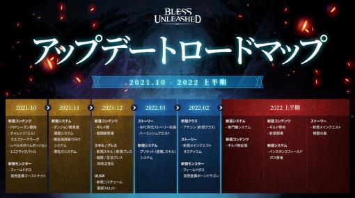 「BLESS UNLEASHED」,今度のアップデートを紹介するロードマップと最新トレイラーを公開