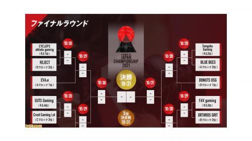 """『レインボーシックス』""""JAPAN CHAMPIONSHIP 2021""""ファイナルラウンドが10月28日(木)に開始。豪華ゲストが出演する特別番組を生配信"""